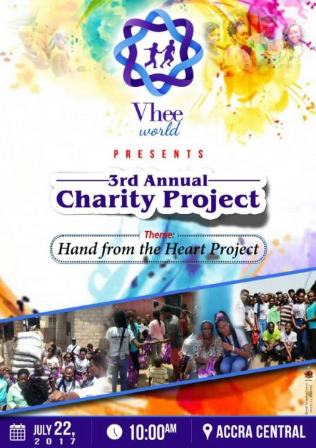 charity foundations